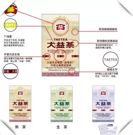 天津防伪码的转化成:选用先的加密技术造成不可逆的没什么规律性的 _静海县防伪标识是什么意思